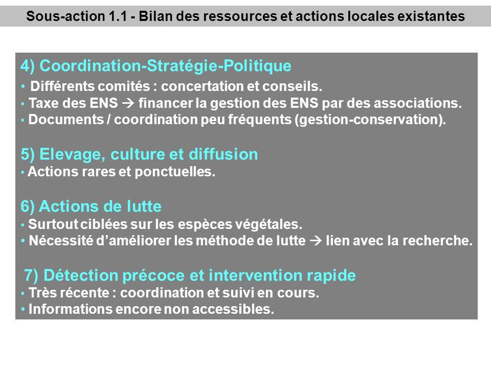 4) Coordination-Stratégie-Politique Différents comités : concertation et conseils.