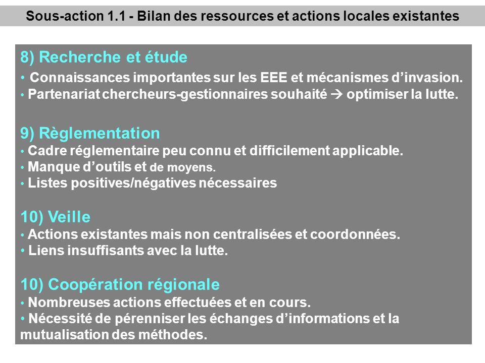8) Recherche et étude Connaissances importantes sur les EEE et mécanismes dinvasion.