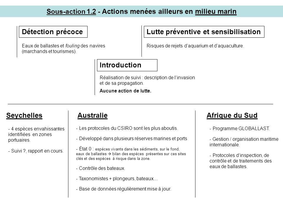 Sous-action 1.2 - Actions menées ailleurs en milieu marin Détection précoceLutte préventive et sensibilisation Eaux de ballastes et fouling des navires (marchands et tourismes).