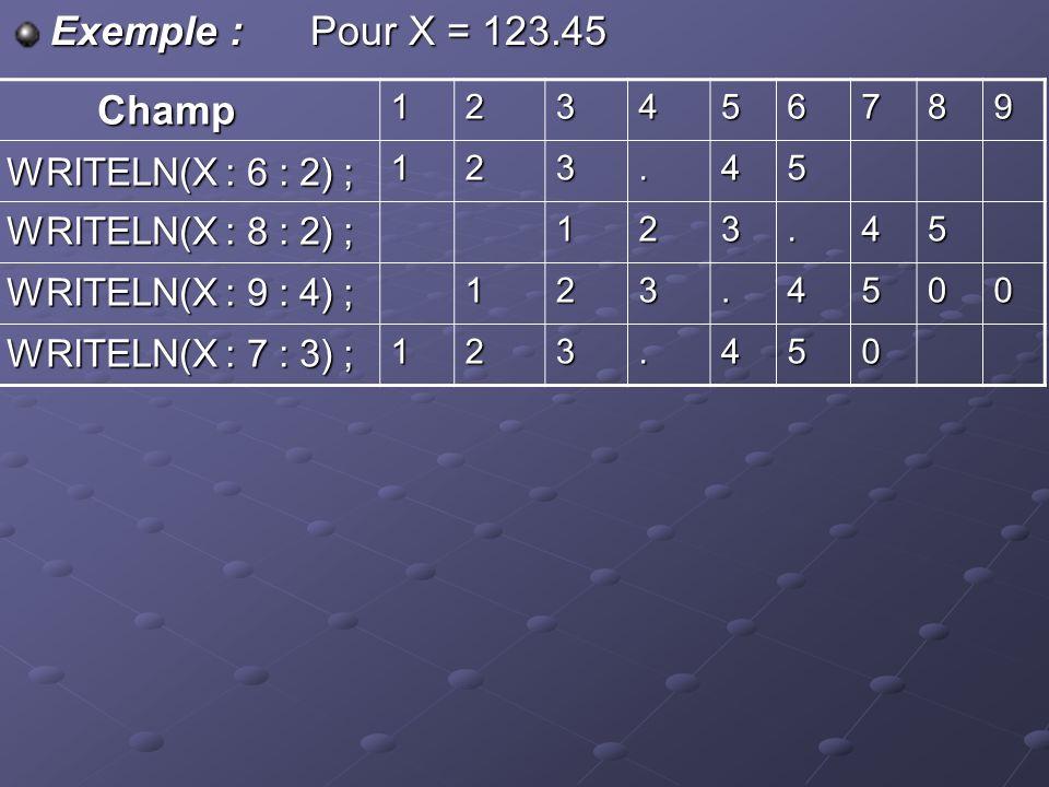 Exemple : Pour X = 123.45 Champ Champ123456789 WRITELN(X : 6 : 2) ; 123.45 WRITELN(X : 8 : 2) ; 123.45 WRITELN(X : 9 : 4) ; 123.4500 WRITELN(X : 7 : 3) ; 123.450