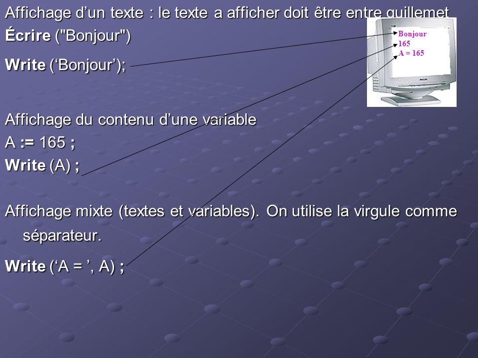 Affichage dun texte : le texte a afficher doit être entre guillemet Écrire ( Bonjour ) Write (Bonjour); Affichage du contenu dune variable A := 165 ; Write (A) ; Affichage mixte (textes et variables).
