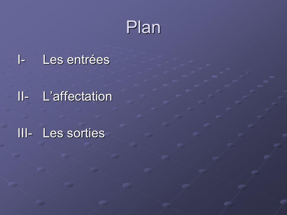 Plan I- Les entrées II- Laffectation III- Les sorties