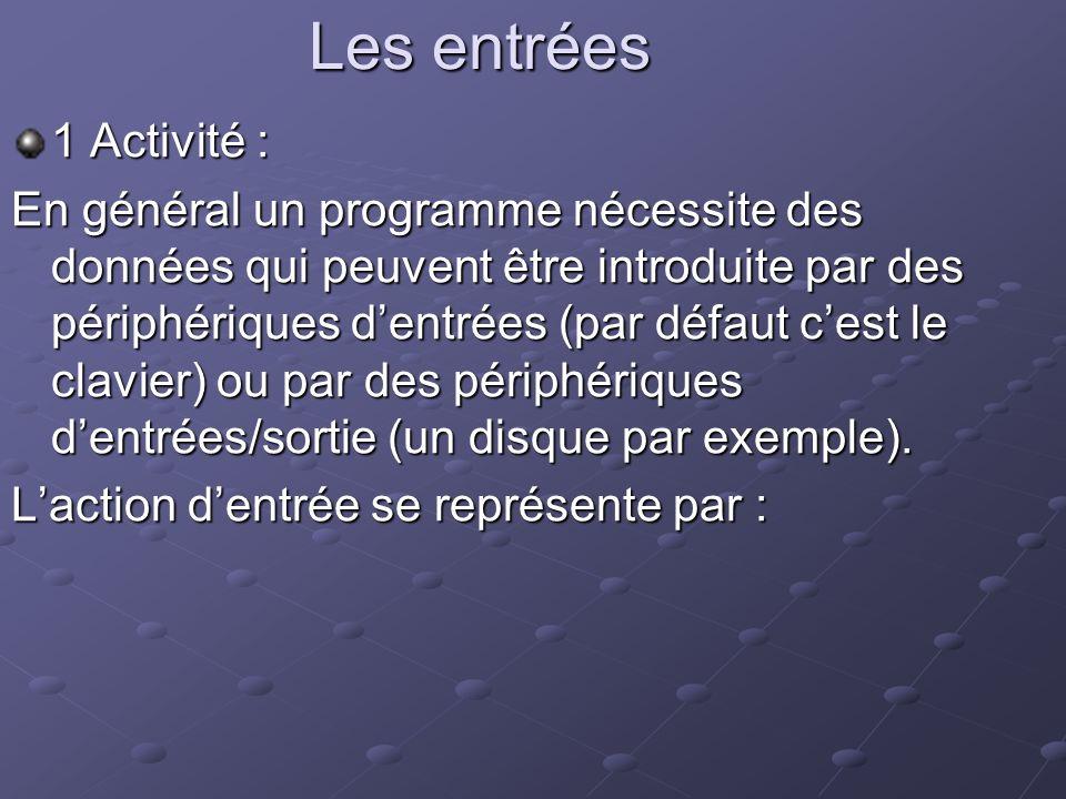 Les entrées 1 Activité : En général un programme nécessite des données qui peuvent être introduite par des périphériques dentrées (par défaut cest le clavier) ou par des périphériques dentrées/sortie (un disque par exemple).