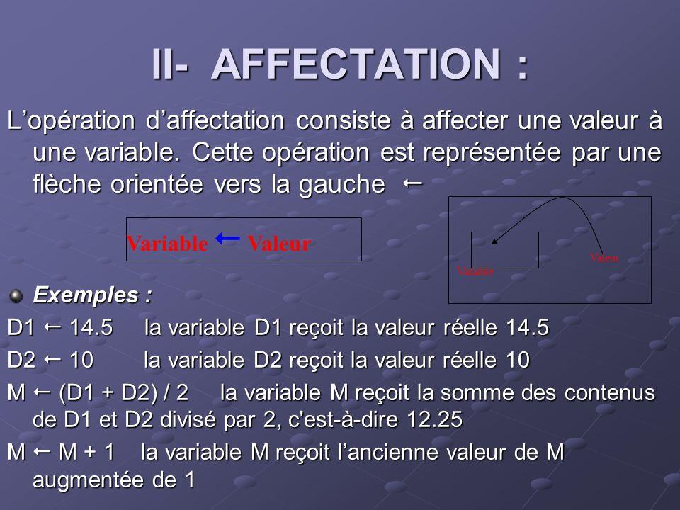 II- AFFECTATION : Lopération daffectation consiste à affecter une valeur à une variable.