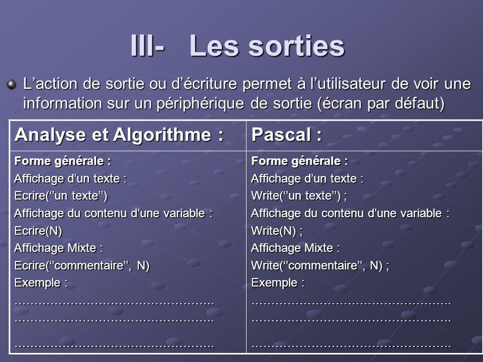 III- Les sorties III- Les sorties Laction de sortie ou décriture permet à lutilisateur de voir une information sur un périphérique de sortie (écran par défaut) Analyse et Algorithme : Pascal : Forme générale : Affichage dun texte : Ecrire(un texte) Affichage du contenu dune variable : Ecrire(N) Affichage Mixte : Ecrire(commentaire, N) Exemple :…………………………………………..…………………………………………..…………………………………………..