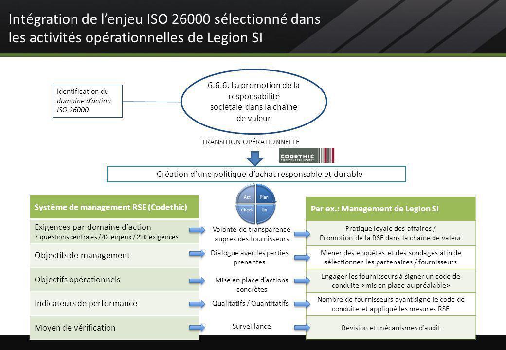 6.6.6. La promotion de la responsabilité sociétale dans la chaîne de valeur Identification du domaine daction ISO 26000 TRANSITION OPÉRATIONNELLE CODE