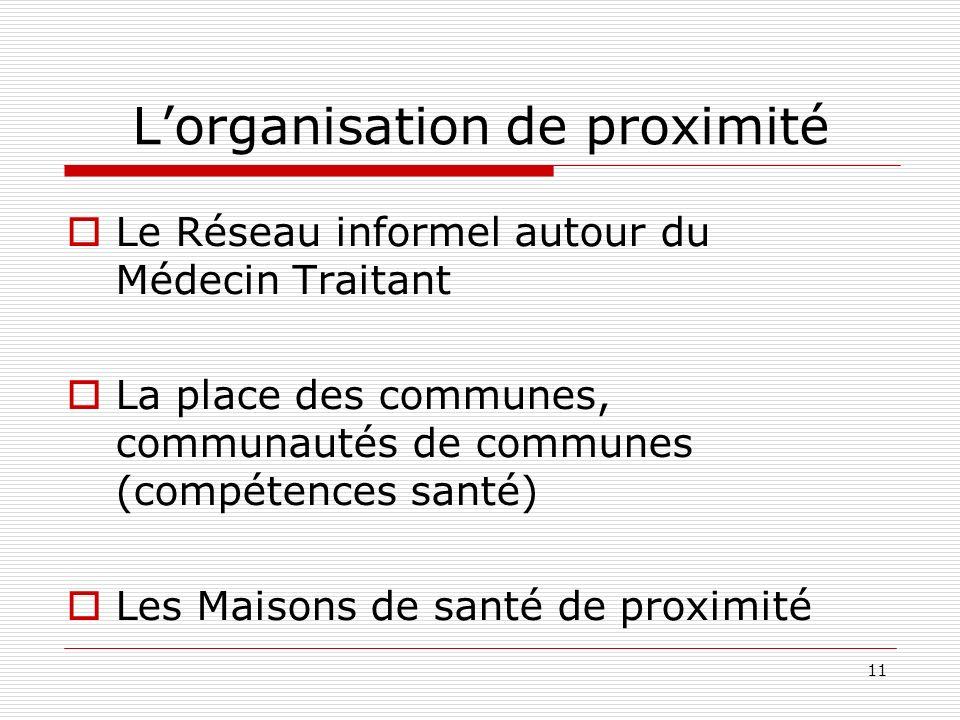 11 Lorganisation de proximité Le Réseau informel autour du Médecin Traitant La place des communes, communautés de communes (compétences santé) Les Maisons de santé de proximité