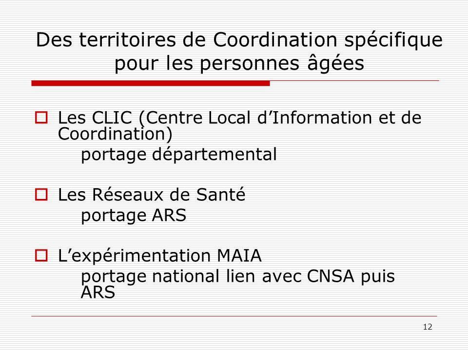 12 Des territoires de Coordination spécifique pour les personnes âgées Les CLIC (Centre Local dInformation et de Coordination) portage départemental Les Réseaux de Santé portage ARS Lexpérimentation MAIA portage national lien avec CNSA puis ARS