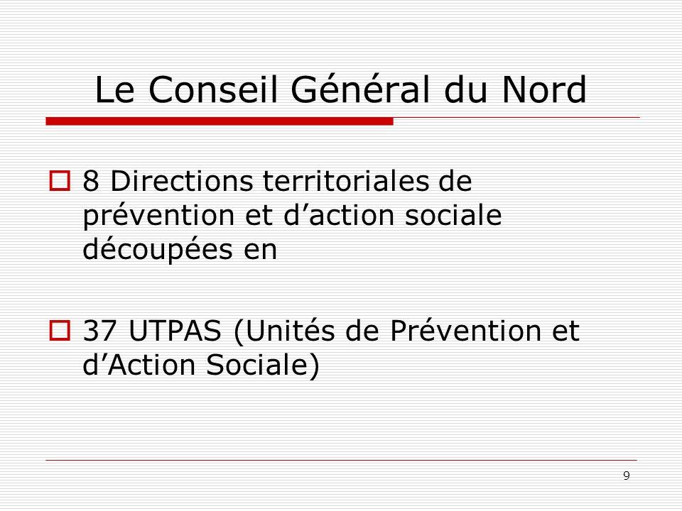 9 Le Conseil Général du Nord 8 Directions territoriales de prévention et daction sociale découpées en 37 UTPAS (Unités de Prévention et dAction Sociale)