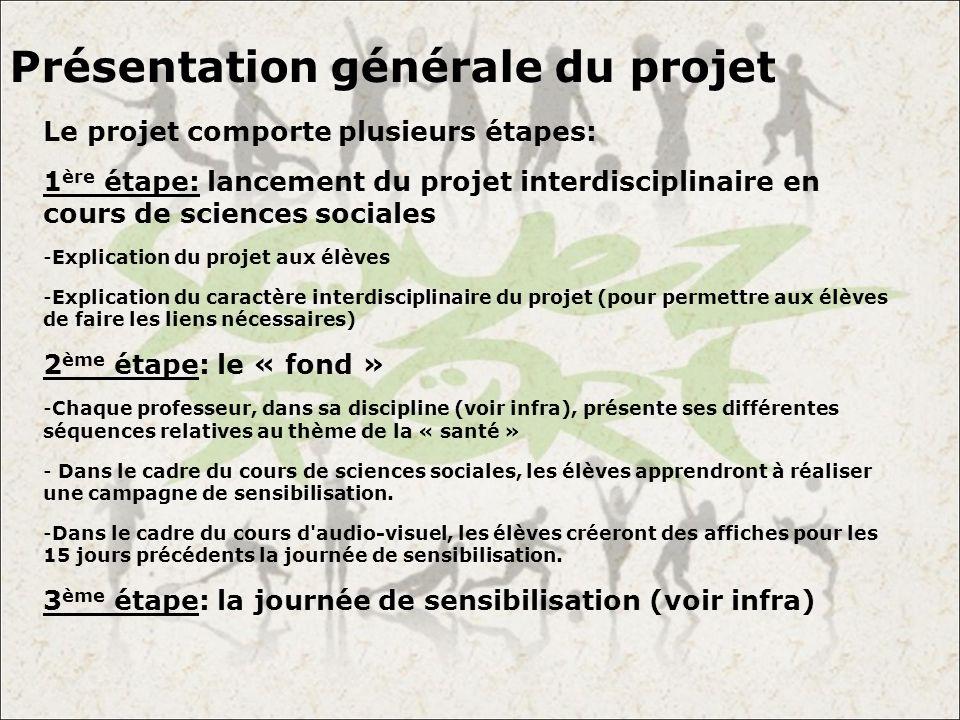 Présentation générale du projet Le projet comporte plusieurs étapes: 1 ère étape: lancement du projet interdisciplinaire en cours de sciences sociales