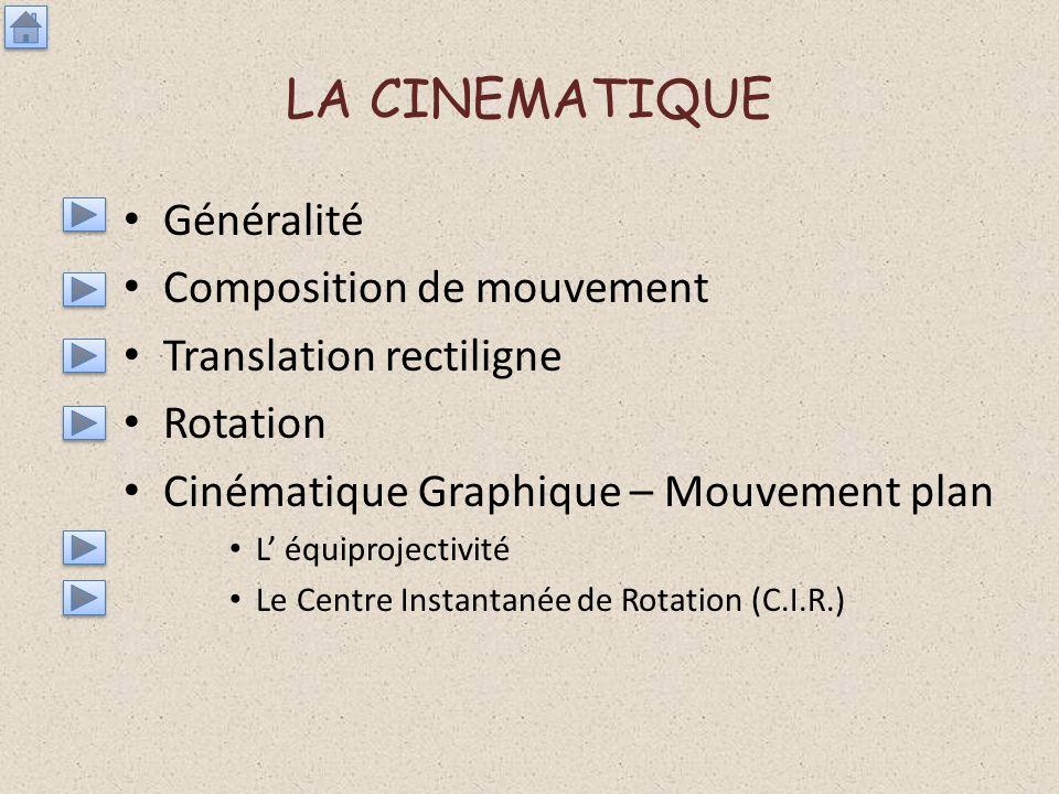 LA CINEMATIQUE Généralité Composition de mouvement Translation rectiligne Rotation Cinématique Graphique – Mouvement plan L équiprojectivité Le Centre