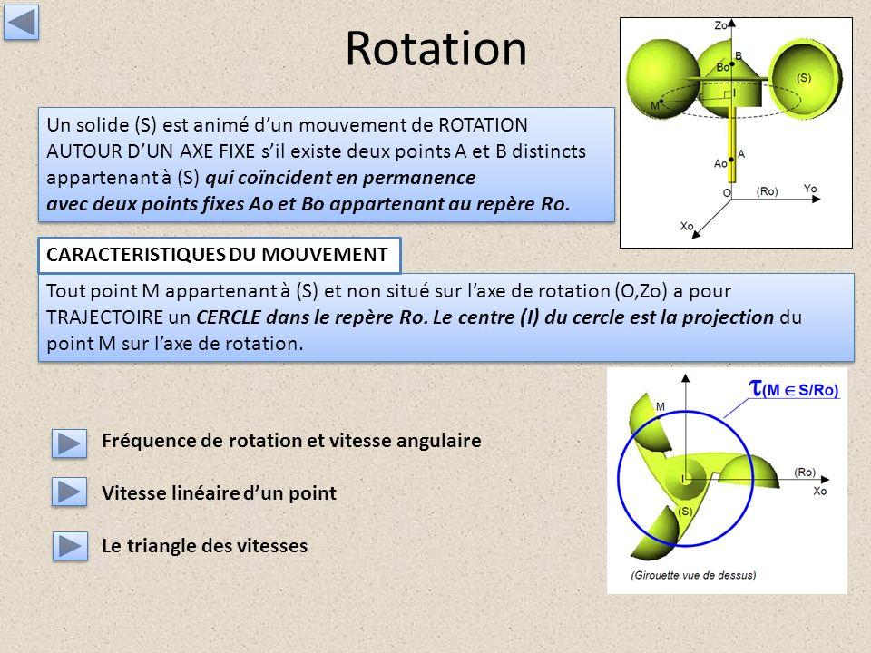 Rotation Un solide (S) est animé dun mouvement de ROTATION AUTOUR DUN AXE FIXE sil existe deux points A et B distincts appartenant à (S) qui coïnciden