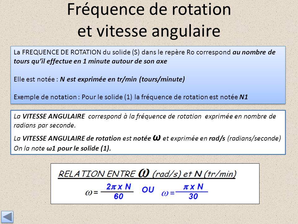 Fréquence de rotation et vitesse angulaire La FREQUENCE DE ROTATION du solide (S) dans le repère Ro correspond au nombre de tours quil effectue en 1 m