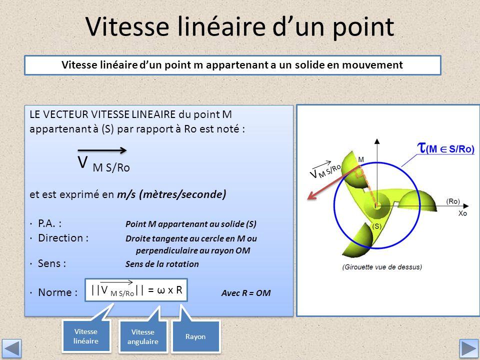 LE VECTEUR VITESSE LINEAIRE du point M appartenant à (S) par rapport à Ro est noté : V M S/Ro et est exprimé en m/s (mètres/seconde) · P.A. : Point M