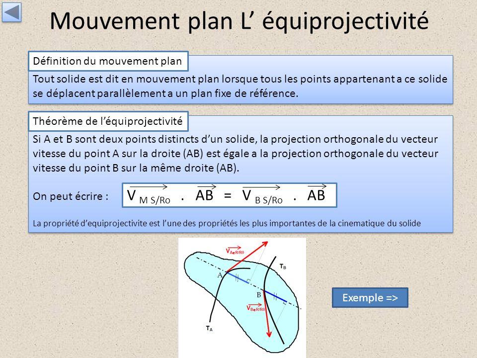 Mouvement plan L équiprojectivité Tout solide est dit en mouvement plan lorsque tous les points appartenant a ce solide se déplacent parallèlement a u