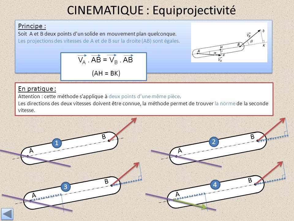 CINEMATIQUE : Equiprojectivité En pratique : Attention : cette méthode sapplique à deux points dune même pièce. Les directions des deux vitesses doive