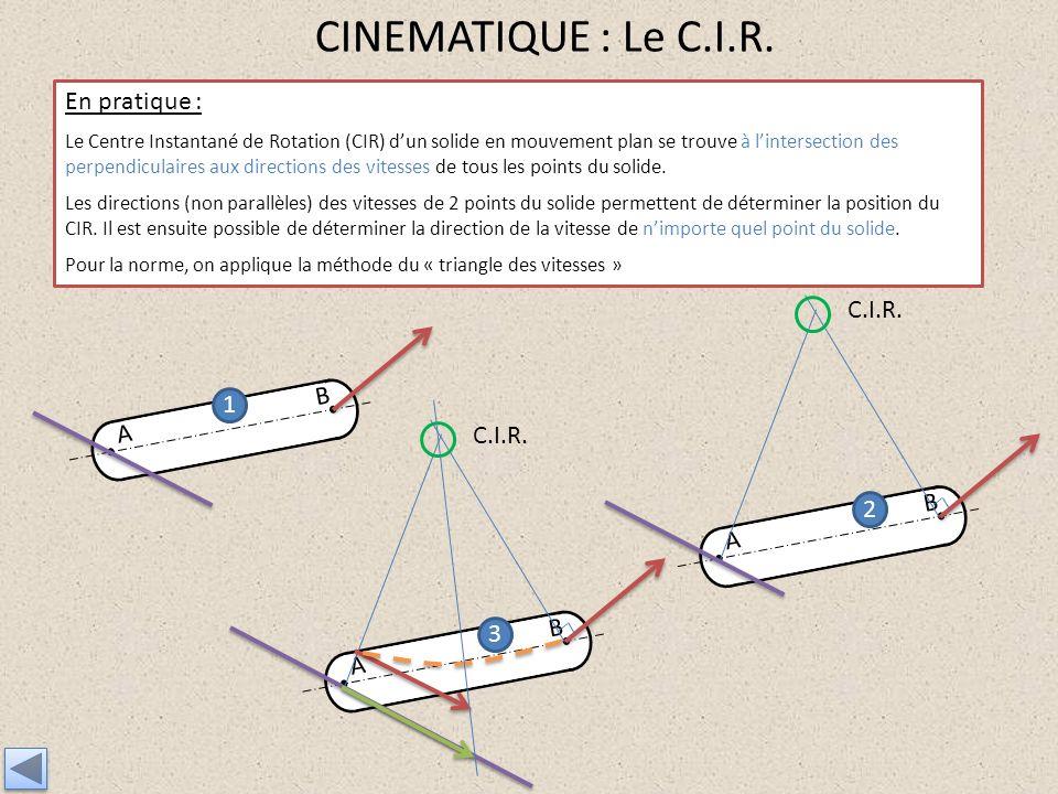 AB CINEMATIQUE : Le C.I.R. En pratique : Le Centre Instantané de Rotation (CIR) dun solide en mouvement plan se trouve à lintersection des perpendicul