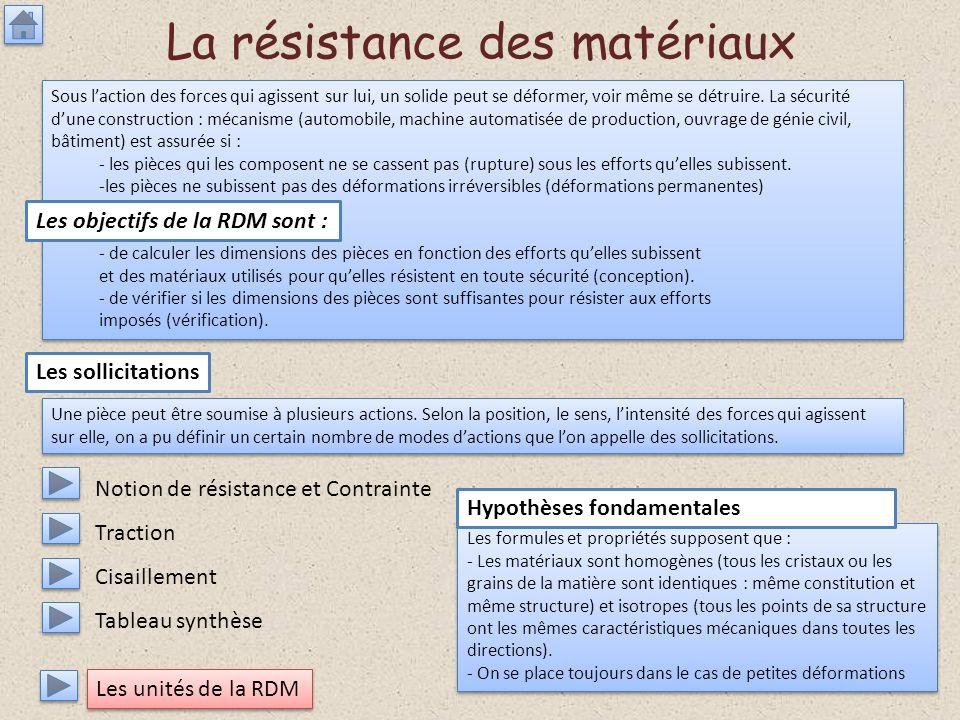 La résistance des matériaux Sous laction des forces qui agissent sur lui, un solide peut se déformer, voir même se détruire. La sécurité dune construc