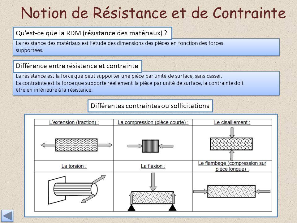Notion de Résistance et de Contrainte La résistance des matériaux est létude des dimensions des pièces en fonction des forces supportées. La résistanc