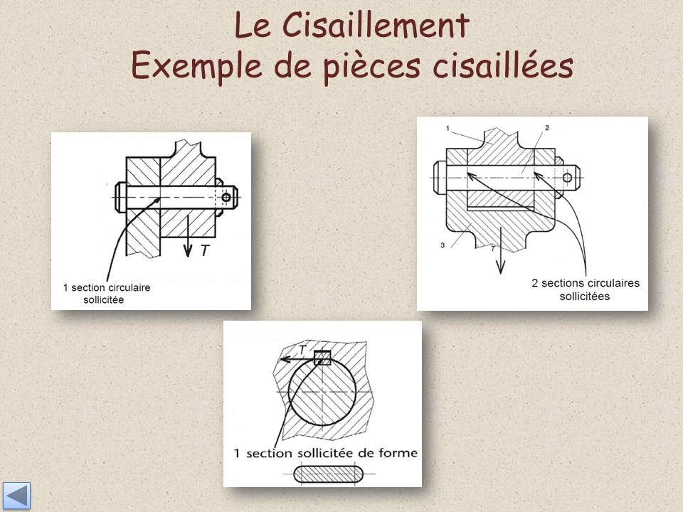 Le Cisaillement Exemple de pièces cisaillées