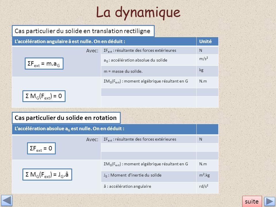 Laccélération angulaire â est nulle. On en déduit :Unité Avec: ΣF ext : résultante des forces extérieuresN a G : accélération absolue du solide m/s² m