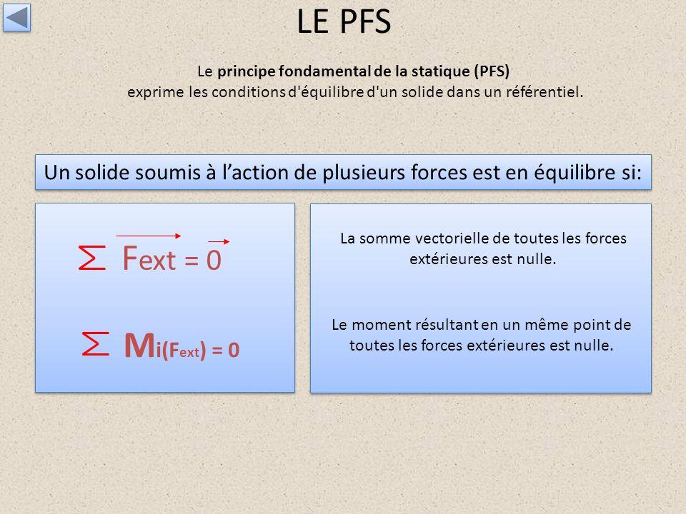 LE PFS F ext = 0 La somme vectorielle de toutes les forces extérieures est nulle. M i(F ext ) = 0 Le moment résultant en un même point de toutes les f