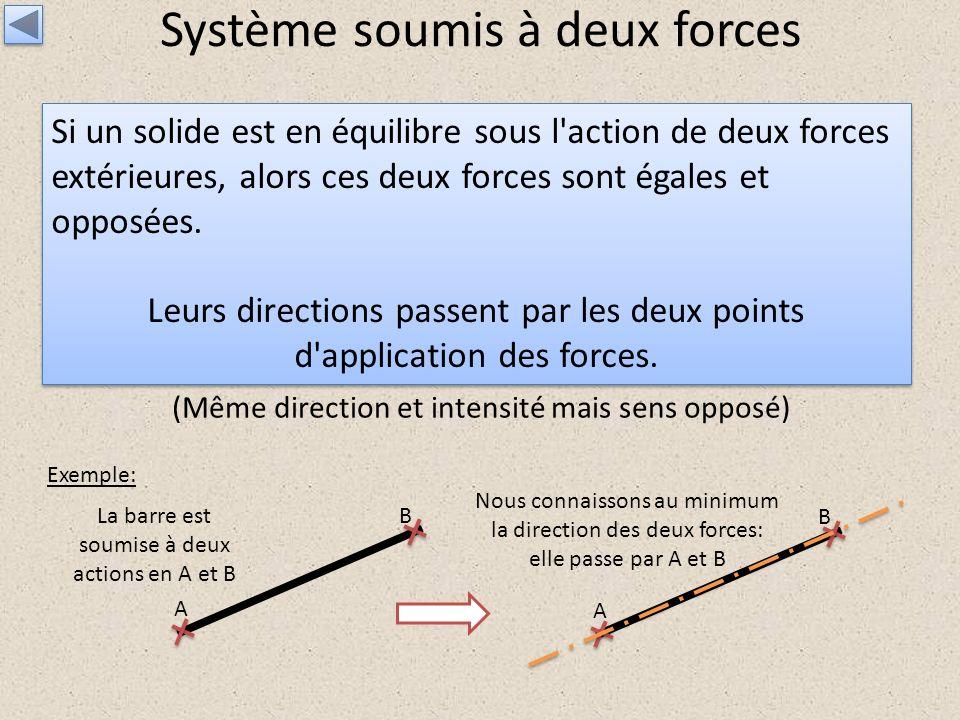 Système soumis à deux forces (Même direction et intensité mais sens opposé) Si un solide est en équilibre sous l'action de deux forces extérieures, al