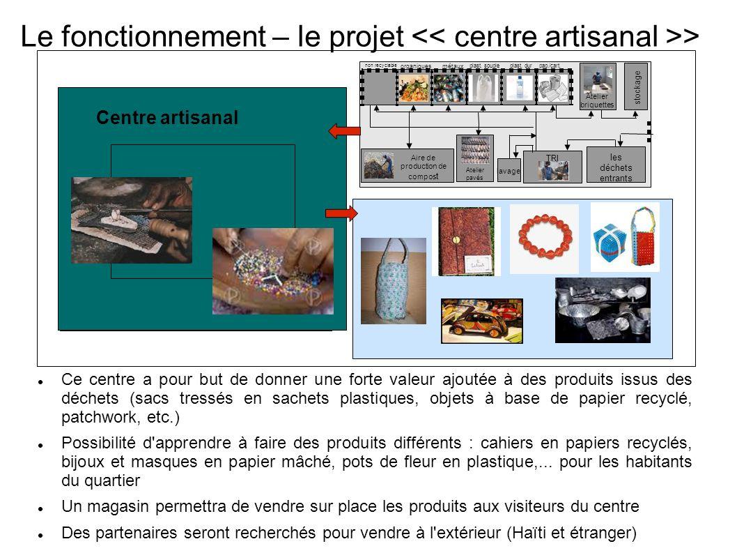 Centre de valorisation de déchets organiques pap./cart.plast.