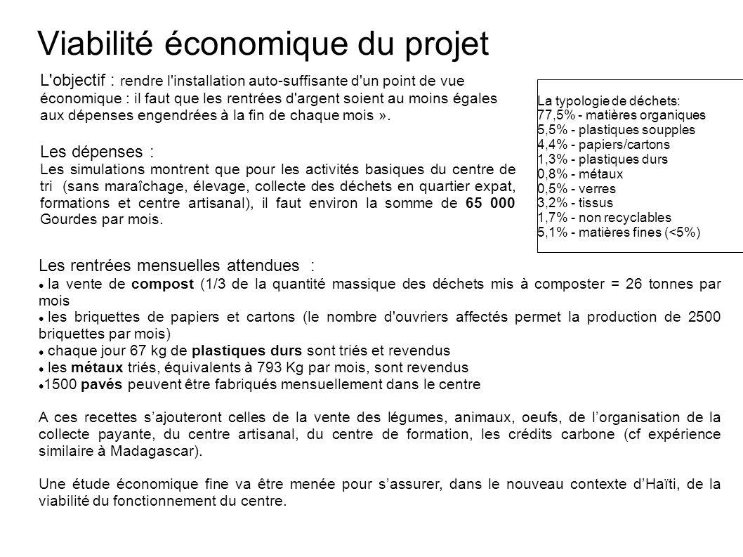 Viabilité économique du projet La typologie de déchets: 77,5% - matières organiques 5,5% - plastiques soupples 4,4% - papiers/cartons 1,3% - plastiques durs 0,8% - métaux 0,5% - verres 3,2% - tissus 1,7% - non recyclables 5,1% - matières fines (<5%) L objectif : rendre l installation auto-suffisante d un point de vue économique : il faut que les rentrées d argent soient au moins égales aux dépenses engendrées à la fin de chaque mois ».