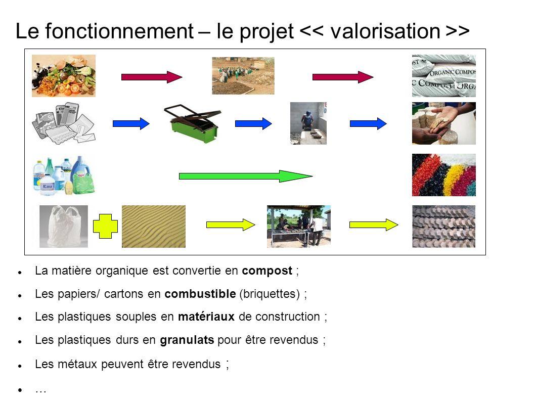 Le fonctionnement – le projet > La matière organique est convertie en compost ; Les papiers/ cartons en combustible (briquettes) ; Les plastiques souples en matériaux de construction ; Les plastiques durs en granulats pour être revendus ; Les métaux peuvent être revendus ;...