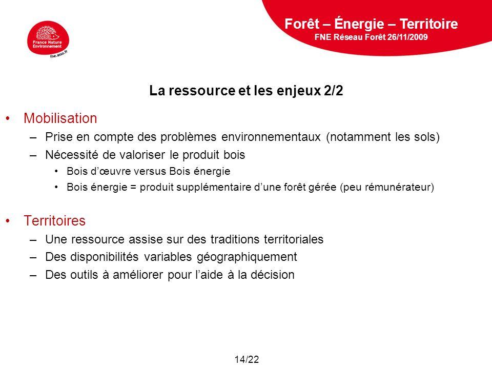 5 février 2009 La ressource et les enjeux 2/2 Mobilisation –Prise en compte des problèmes environnementaux (notamment les sols) –Nécessité de valorise