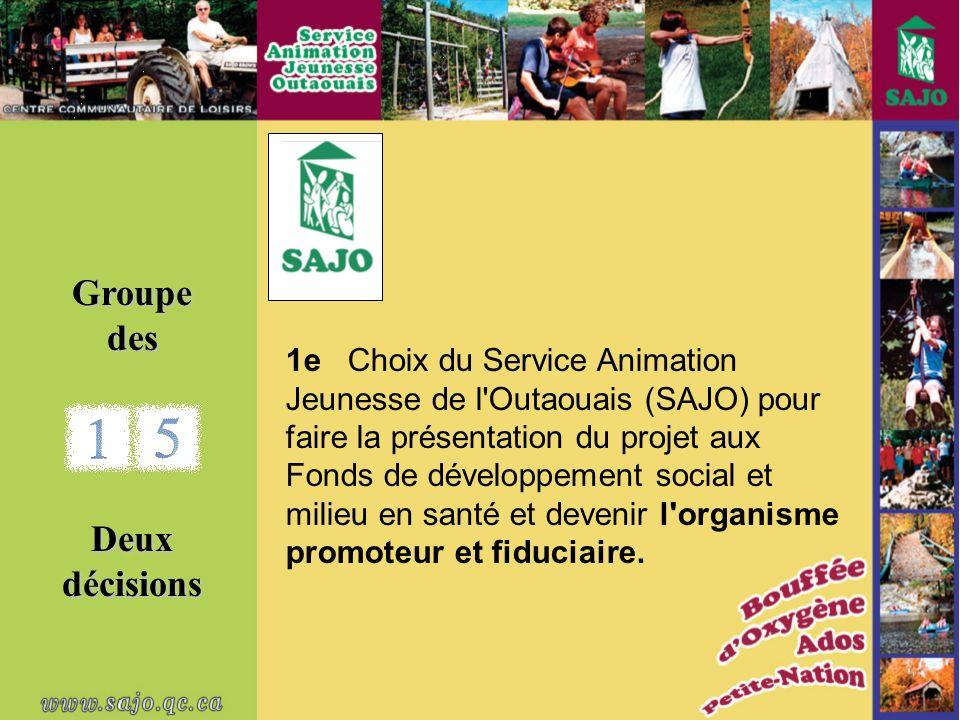 Groupe des Deux décisions 1e Choix du Service Animation Jeunesse de l Outaouais (SAJO) pour faire la présentation du projet aux Fonds de développement social et milieu en santé et devenir l organisme promoteur et fiduciaire.