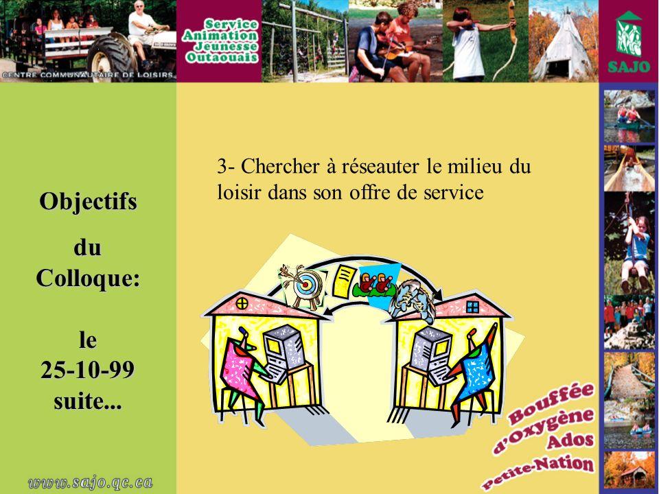Objectifs le25-10-99suite... 3- Chercher à réseauter le milieu du loisir dans son offre de service