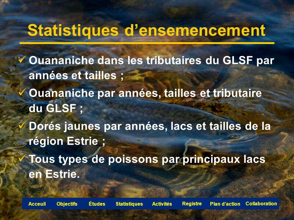 Statistiques densemencement Ouananiche dans les tributaires du GLSF par années et tailles ; Ouananiche par années, tailles et tributaire du GLSF ; Dorés jaunes par années, lacs et tailles de la région Estrie ; Tous types de poissons par principaux lacs en Estrie.