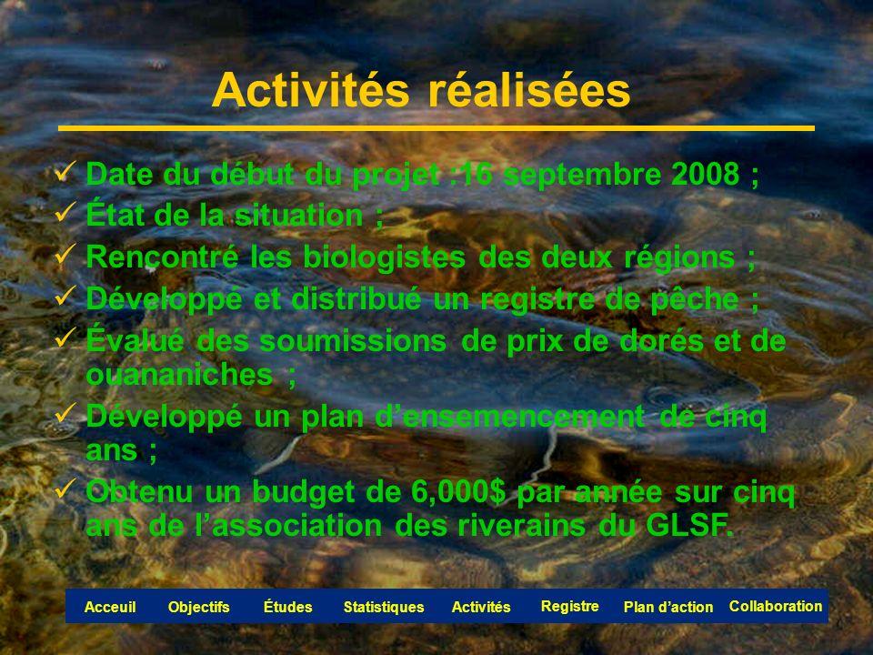 Activités réalisées Date du début du projet :16 septembre 2008 ; État de la situation ; Rencontré les biologistes des deux régions ; Développé et distribué un registre de pêche ; Évalué des soumissions de prix de dorés et de ouananiches ; Développé un plan densemencement de cinq ans ; Obtenu un budget de 6,000$ par année sur cinq ans de lassociation des riverains du GLSF.