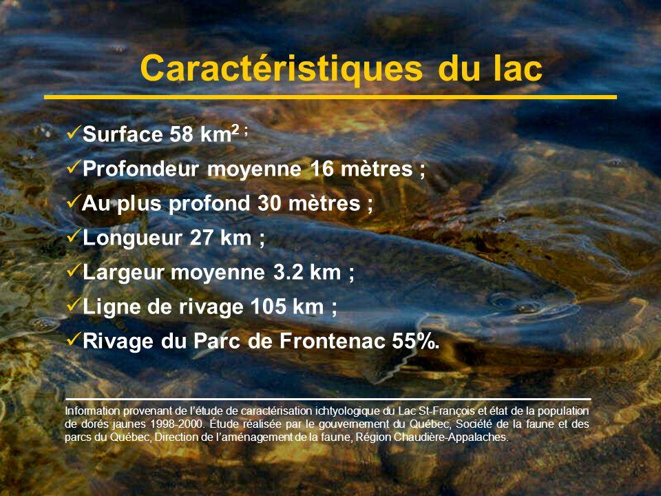Caractéristiques du lac Surface 58 km 2 ; Profondeur moyenne 16 mètres ; Au plus profond 30 mètres ; Longueur 27 km ; Largeur moyenne 3.2 km ; Ligne de rivage 105 km ; Rivage du Parc de Frontenac 55%.