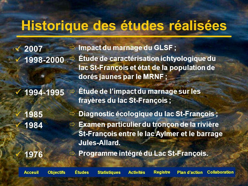 Historique des études réalisées 2007 1998-2000 1994-1995 1985 1984 1976 Impact du marnage du GLSF ; Étude de caractérisation ichtyologique du lac St-François et état de la population de dorés jaunes par le MRNF ; Étude de limpact du marnage sur les frayères du lac St-François ; Diagnostic écologique du lac St-François ; Examen particulier du tronçon de la rivière St-François entre le lac Aylmer et le barrage Jules-Allard.