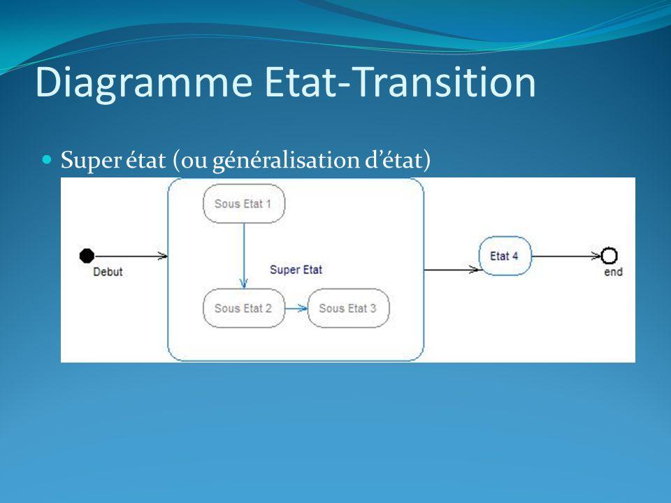 Diagramme Etat-Transition Représenter le diagramme état/transition dun objet « personnel » en suivant les événements de gestion depuis le recrutement jusquà la retraite.