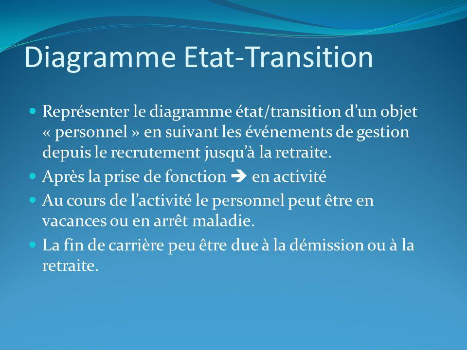 Diagramme Etat-Transition Représenter le diagramme état/transition dun objet « personnel » en suivant les événements de gestion depuis le recrutement