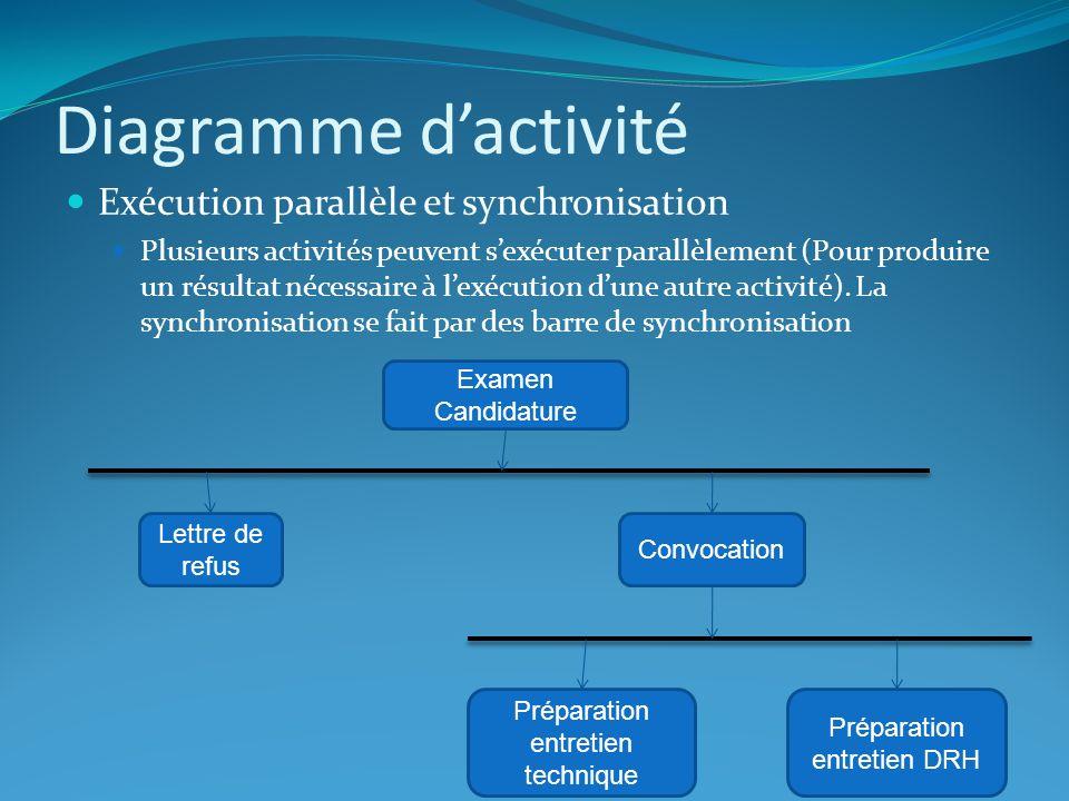 Diagramme dactivité Exécution parallèle et synchronisation Plusieurs activités peuvent sexécuter parallèlement (Pour produire un résultat nécessaire à