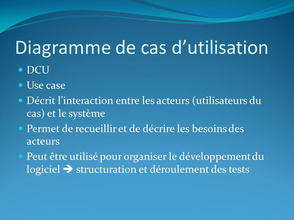 Diagramme de cas dutilisation DCU Use case Décrit linteraction entre les acteurs (utilisateurs du cas) et le système Permet de recueillir et de décrir