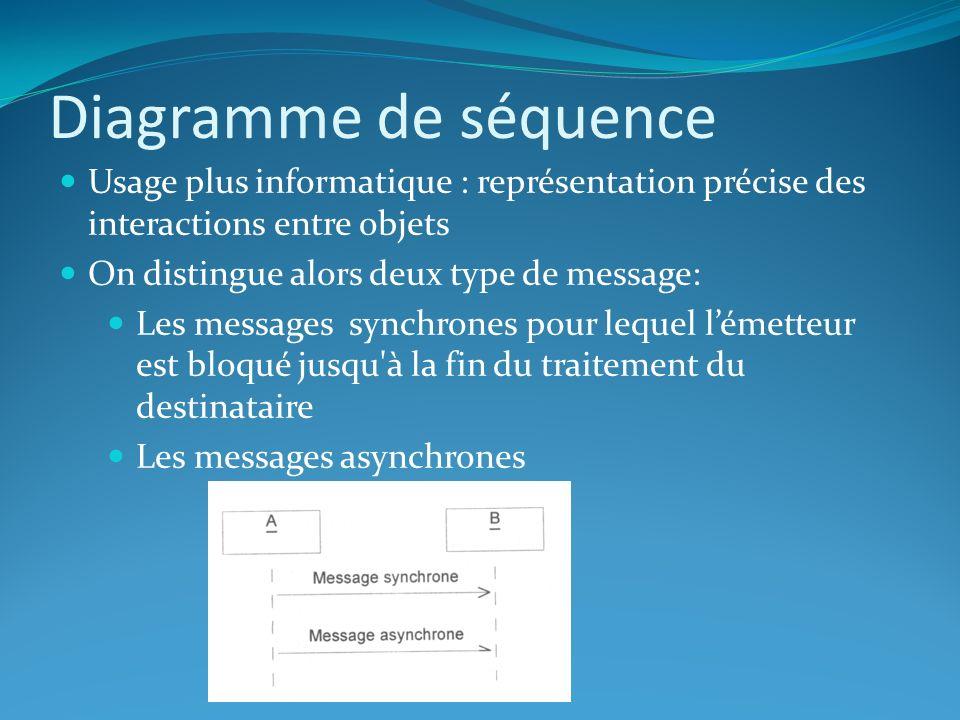 Diagramme de séquence Usage plus informatique : représentation précise des interactions entre objets On distingue alors deux type de message: Les mess