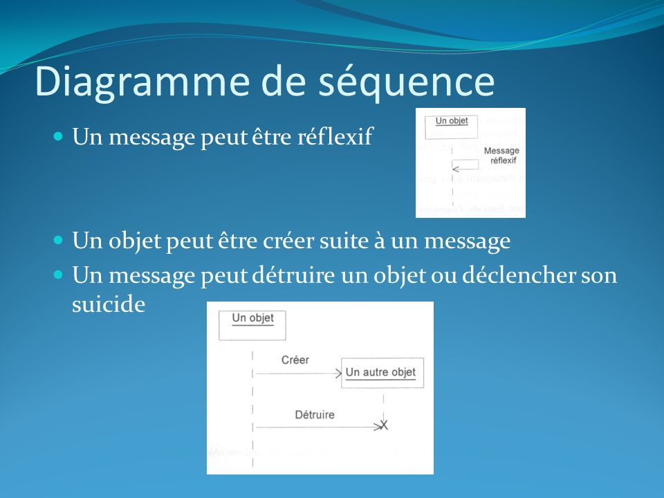Un message peut être réflexif Un objet peut être créer suite à un message Un message peut détruire un objet ou déclencher son suicide