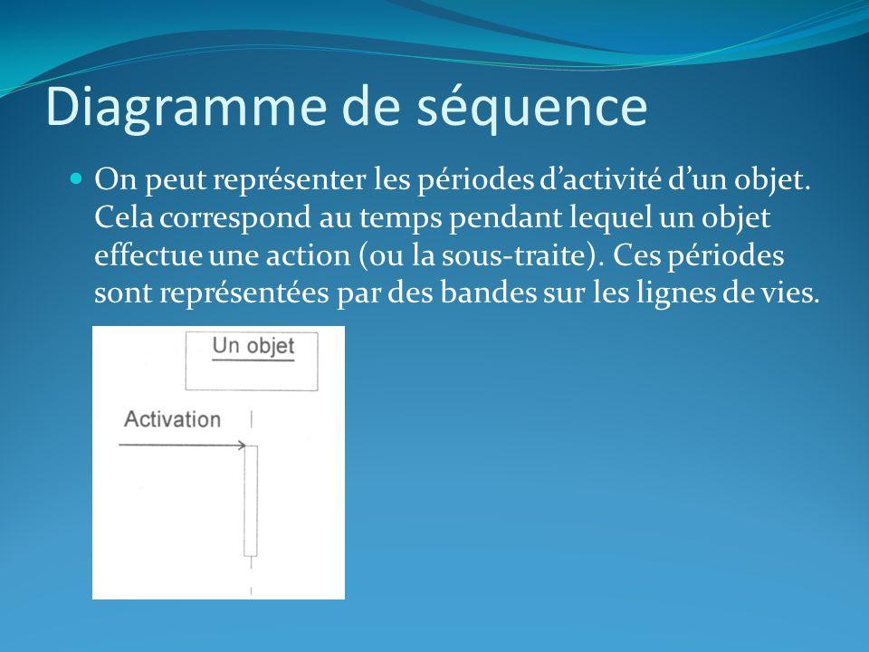 Diagramme de séquence On peut représenter les périodes dactivité dun objet. Cela correspond au temps pendant lequel un objet effectue une action (ou l