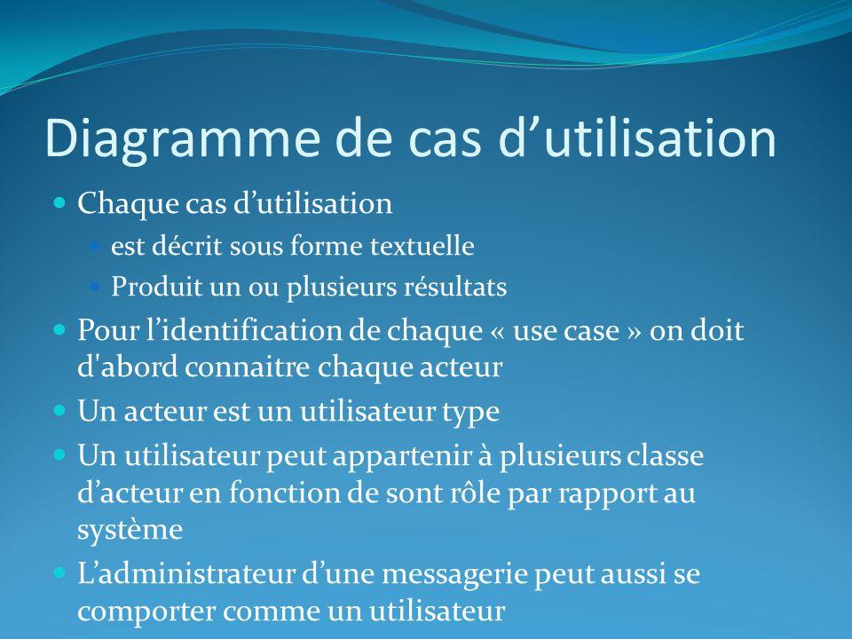 Diagramme de cas dutilisation Chaque cas dutilisation est décrit sous forme textuelle Produit un ou plusieurs résultats Pour lidentification de chaque