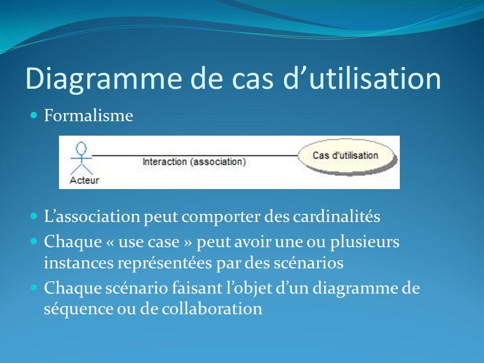 Diagramme de cas dutilisation Formalisme Lassociation peut comporter des cardinalités Chaque « use case » peut avoir une ou plusieurs instances représ