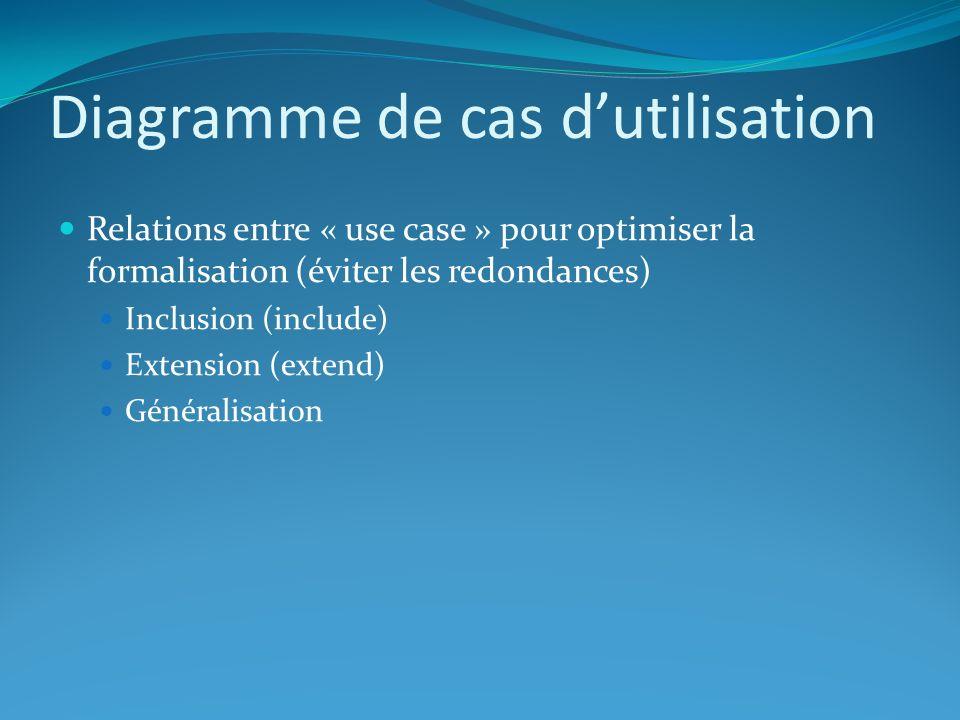 Relations entre « use case » pour optimiser la formalisation (éviter les redondances) Inclusion (include) Extension (extend) Généralisation