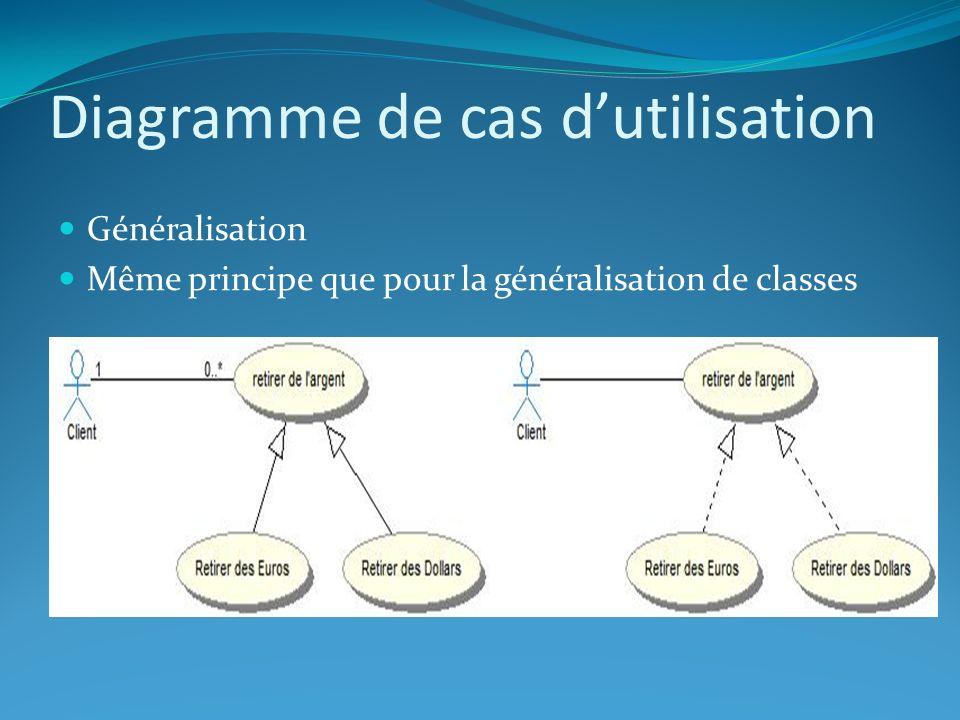 Diagramme de cas dutilisation Généralisation Même principe que pour la généralisation de classes