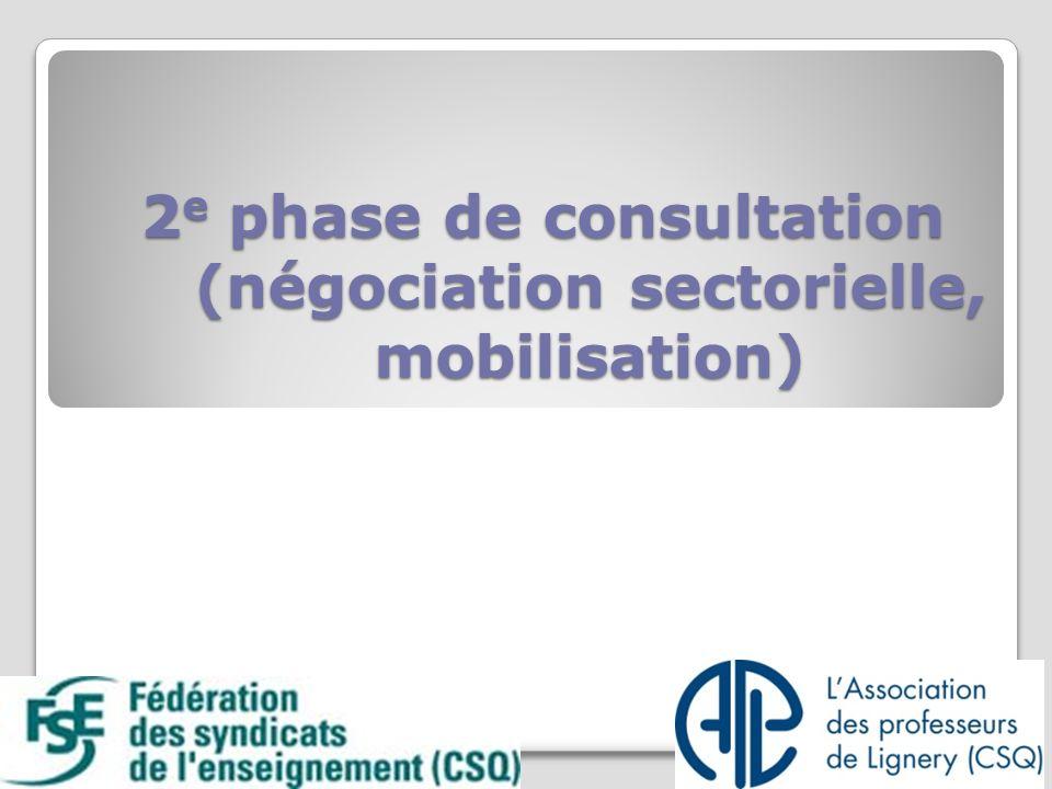 2 e phase de consultation (négociation sectorielle, mobilisation) 1
