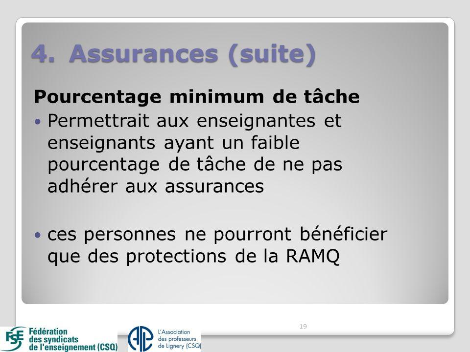 Pourcentage minimum de tâche Permettrait aux enseignantes et enseignants ayant un faible pourcentage de tâche de ne pas adhérer aux assurances ces personnes ne pourront bénéficier que des protections de la RAMQ 19 4.Assurances (suite)